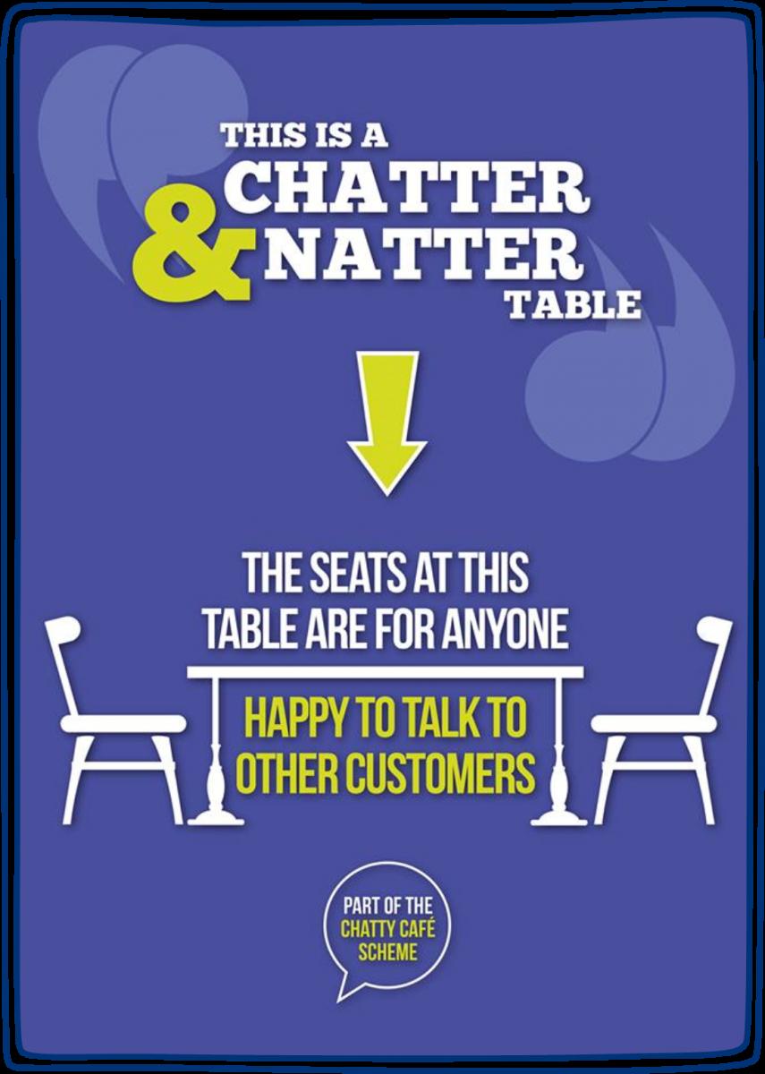 Chatter & Natter Poster