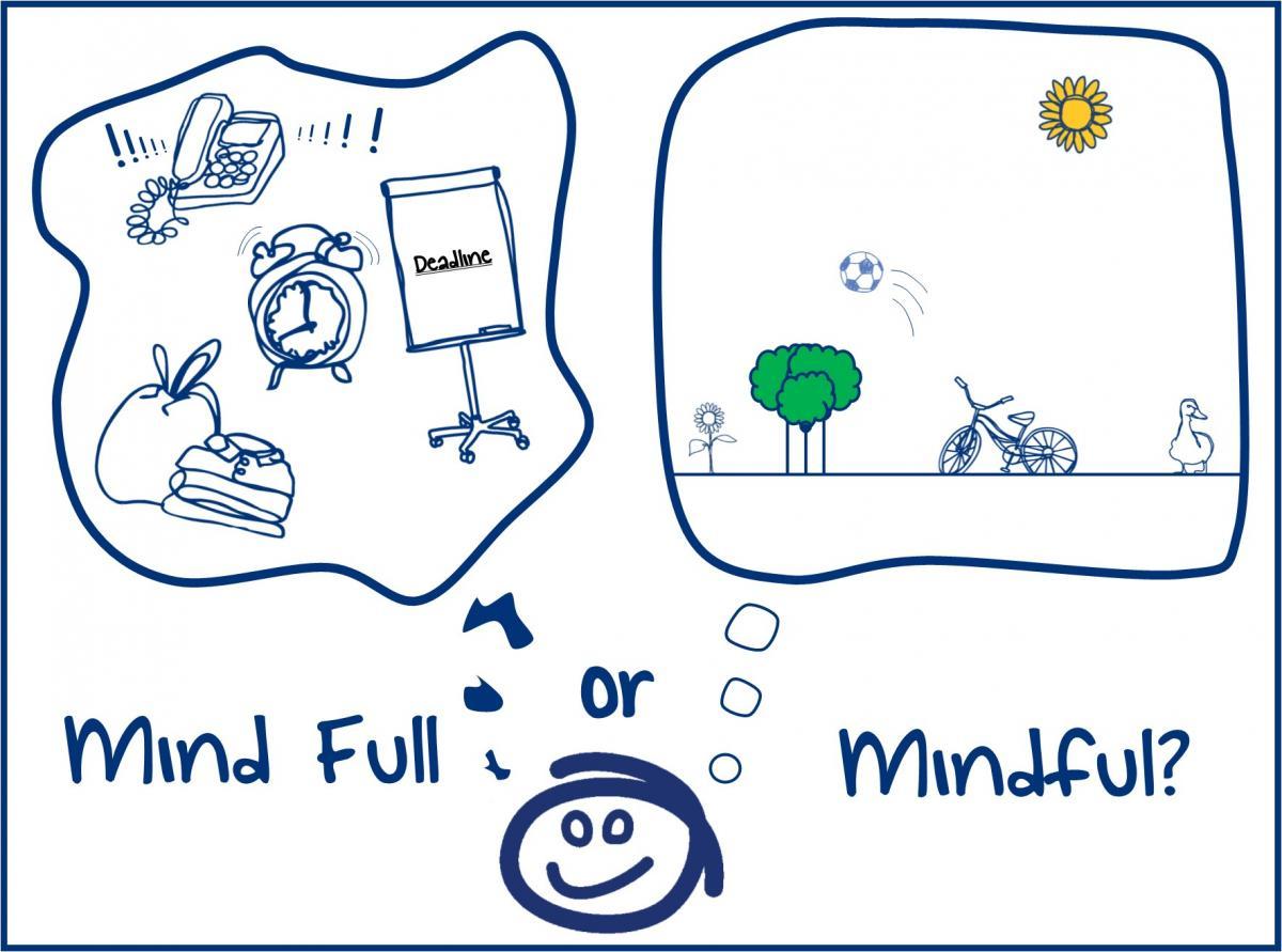Mindfulness Taster